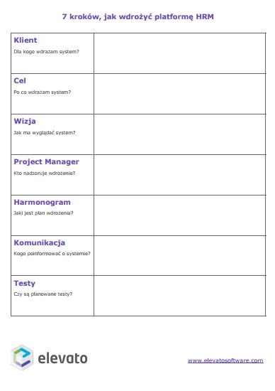 7 kroków, jak wdrożyć platformę HRM [checklista]