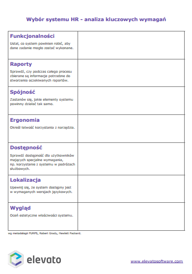 Analiza wymagań systemu HR [checklista]